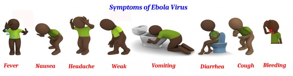Ebola Virus Symptoms Signs Amp Pictures Of Ebola Virus In