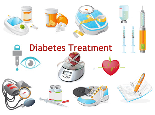 diabetes treatment image