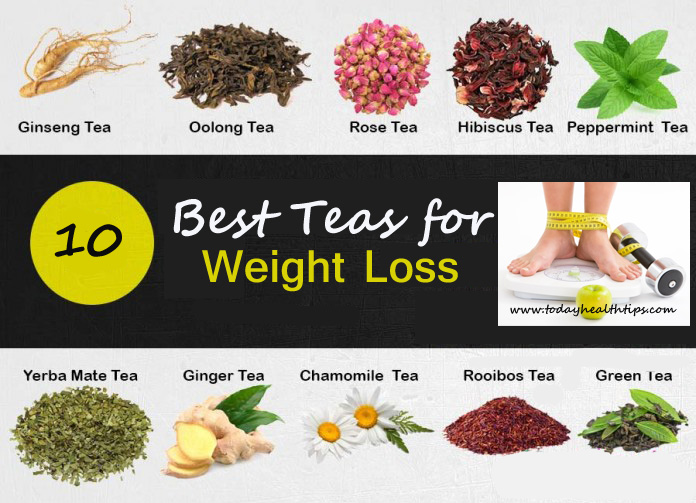Does Peppermint Tea Help With Weight Loss