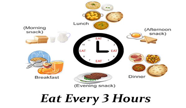 Eat-every-three-hours