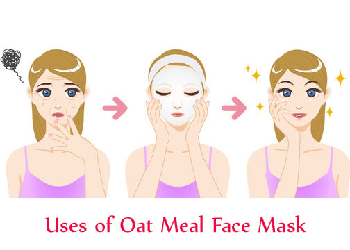 Uses of Face Pack