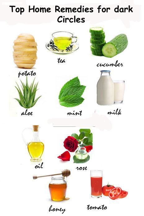 top home remedies
