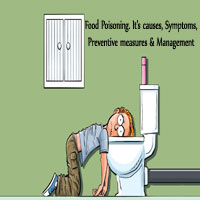 What is Food Poisoning? | Cause, Symptoms & Prevention