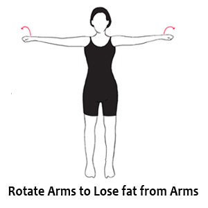 Arm Fat reduction exercise