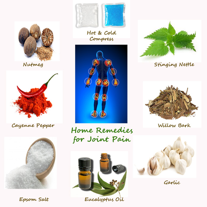 Arthritis natural treatments
