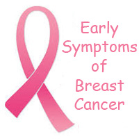 Signs & Symptoms of Breast Cancer | Female Breast Cancer Symptoms
