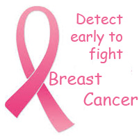 Breast Cancer: Causes, Symptoms, Treatment and Prevention