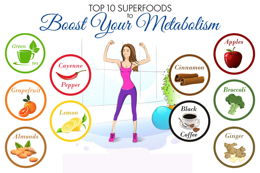 natural healthy foods to boost metabolism