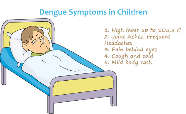 Dengue Symptoms in Child