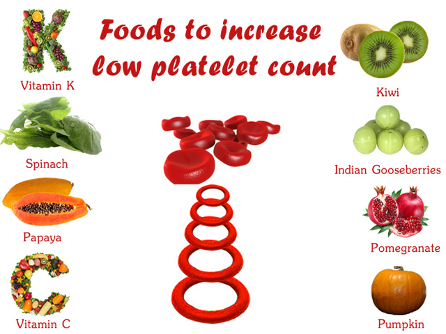 how to increase platelet count naturally low platelets