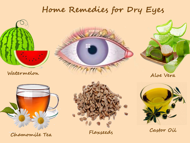 Home Remedies for Dry Eyes – Best Medicines for dry eyes