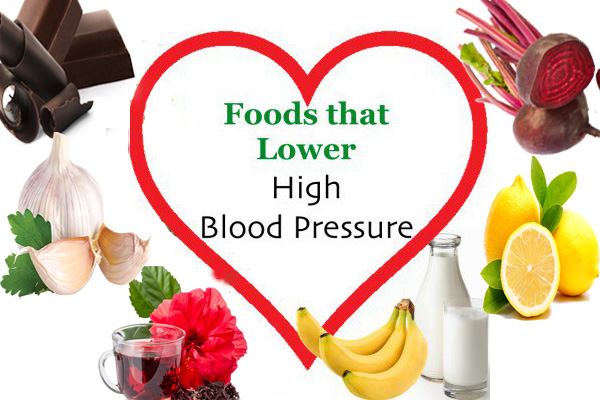 anxiety and high blood pressure