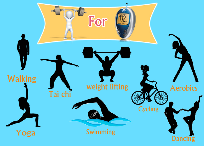 how does exercise affect blood glucose