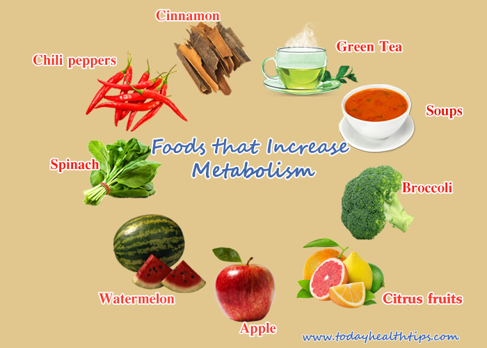 foods to eat to boost metabolism and burn fat
