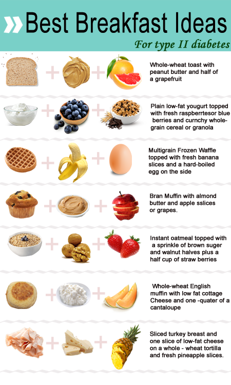 diet chart for sugar patients: Balanced diet for type 2 diabetic patients type 2 diabetes diet