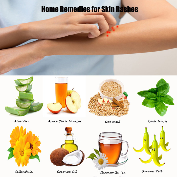 medicine for skin rashes
