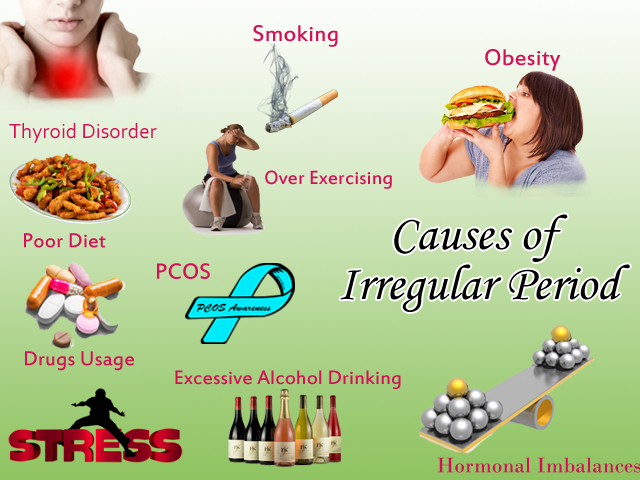 Causes of Irregular Periods