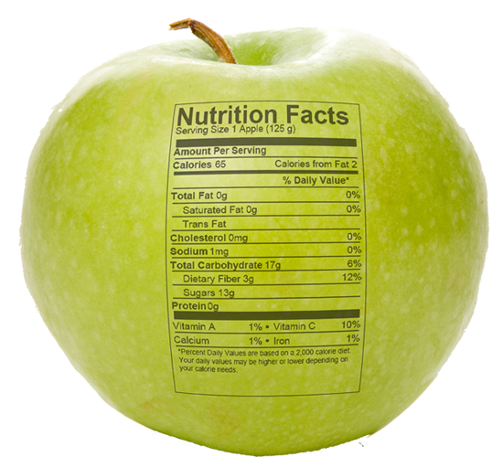 Nutritional facts of apples