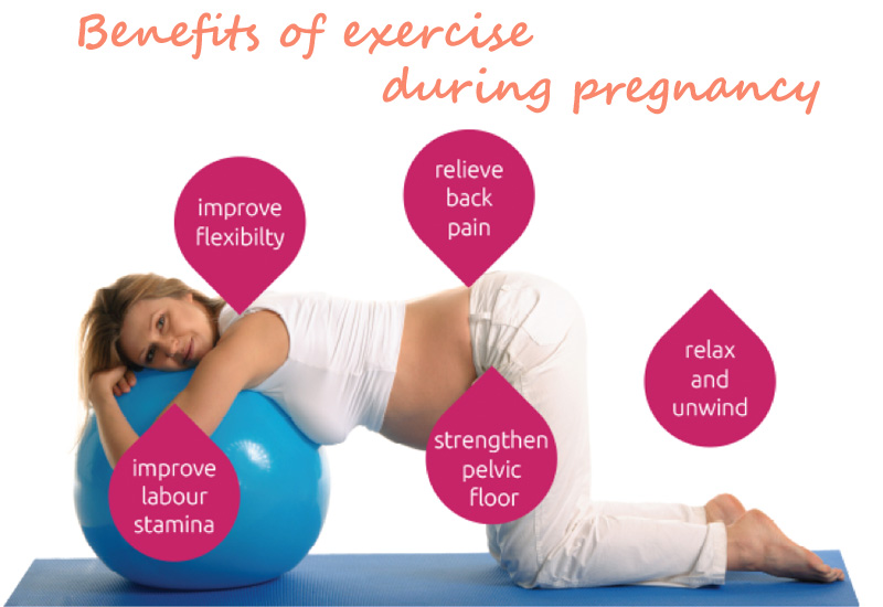 Best exercise during pregnancy