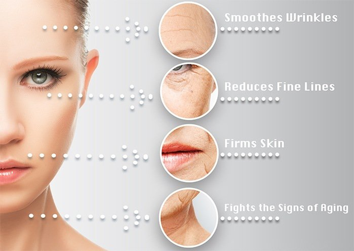 Benefits of vitamin C for skin
